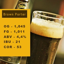 Kit de Insumos Brown Porter - 10L